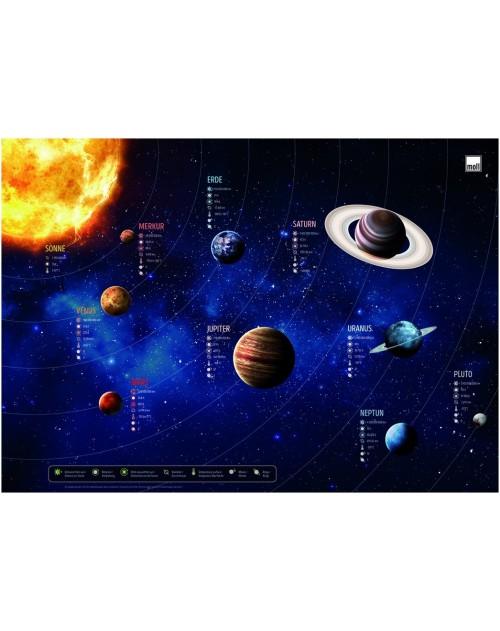 MOLL - Podkładka na biurko Blotting Pad - Planets